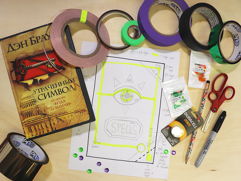 All supplies for the spellbook craft laid out, including tapes