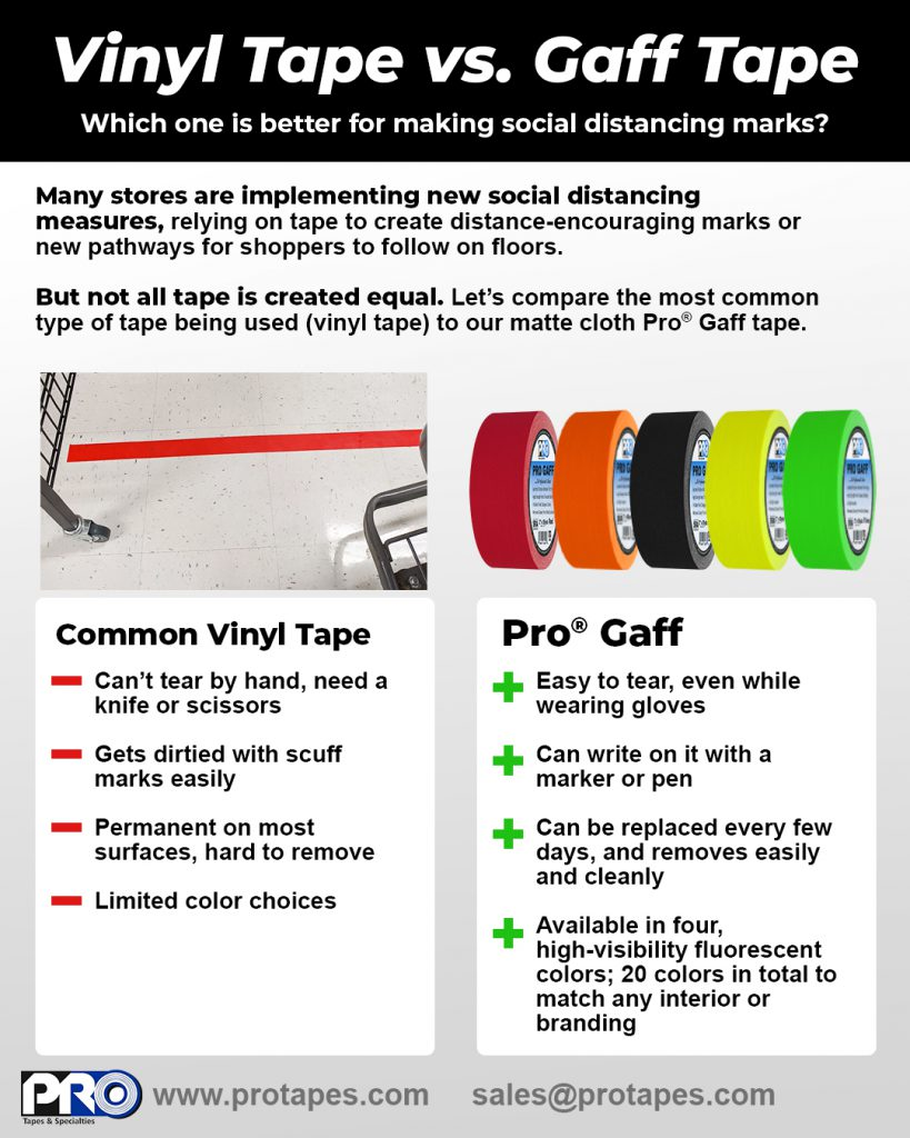 Let's compare Pro® Gaff tape to the most commonly used (vinyl) tape for social distancing marks.